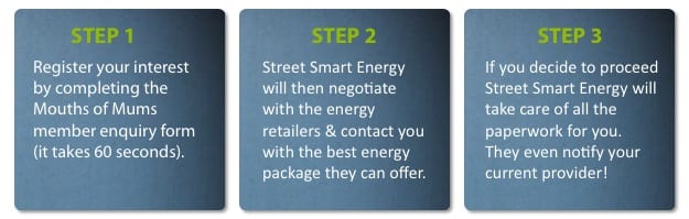 3 steps in applying for Street Smart Energy
