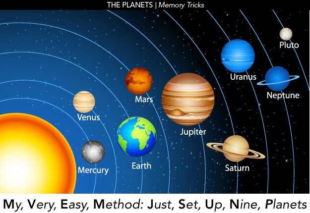 the solar system in all the planets in order - photo #39