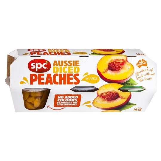 mom112217 reviewed Spc Diced Peach