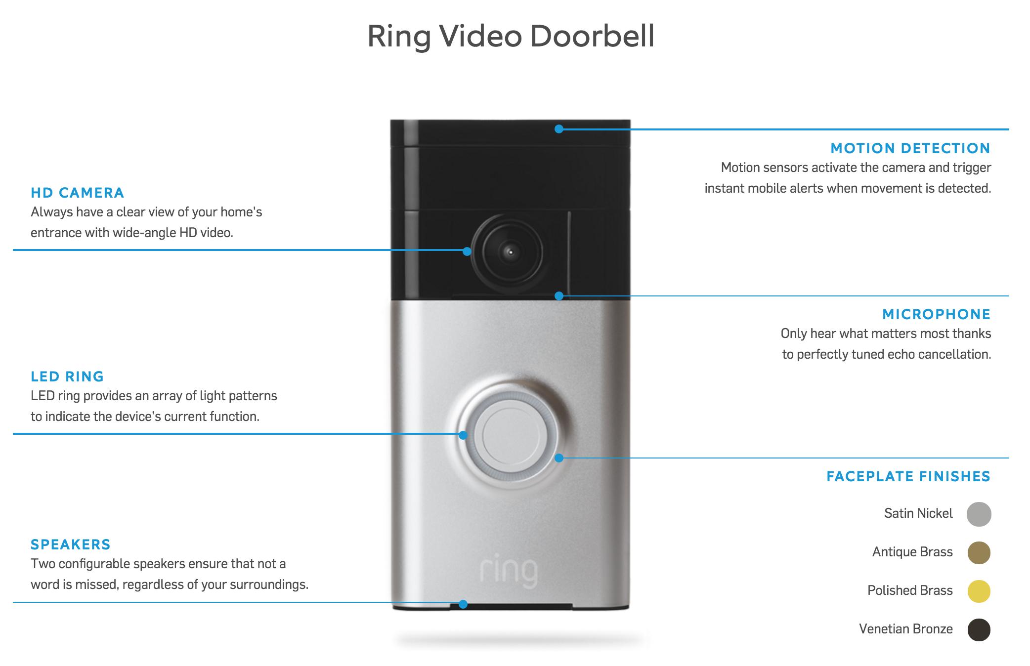 Ring Video Doorbell features