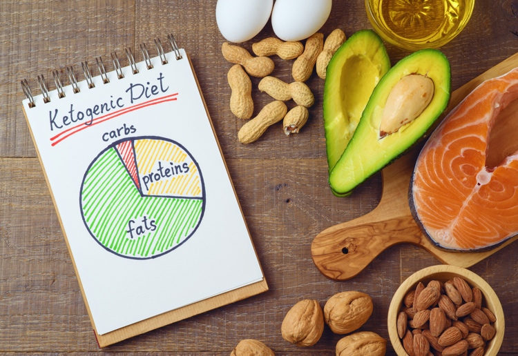 Ketosis Hypnosis – Does The Keto Diet Really Work?