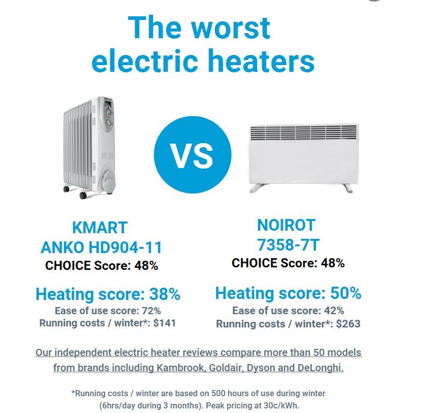 worst heater