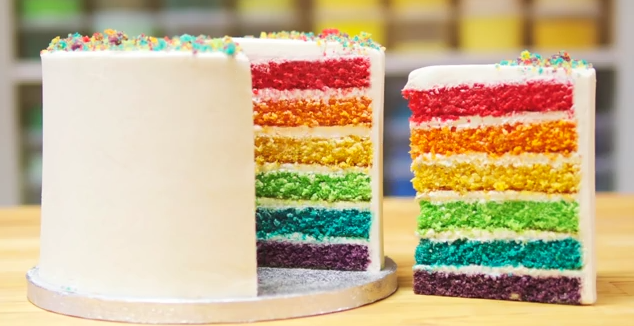 How To Make A Rainbow Cake Mouths Of Mums